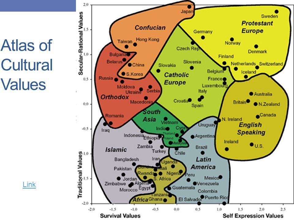 Atlas of Cultural Values Link