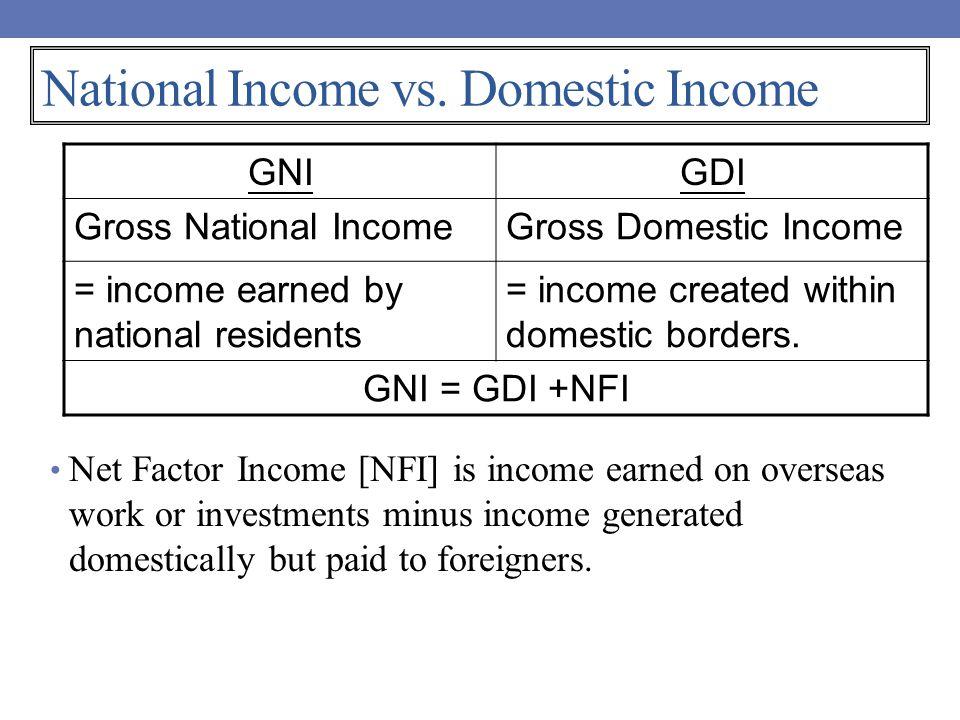 National Income vs.
