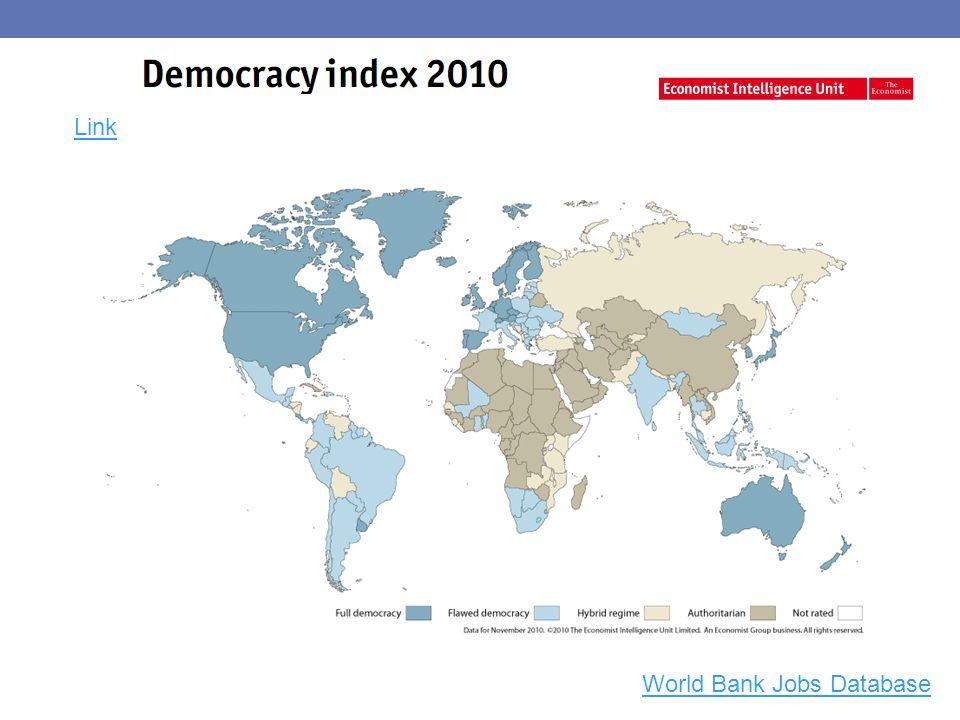 World Bank Jobs Database