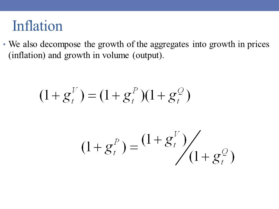 Inflation We also decompose the growth of the aggregates into growth in prices (inflation) and growth in volume (output).