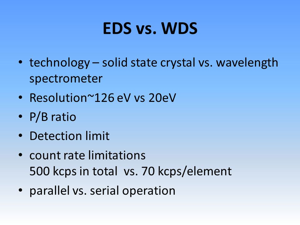 EDS vs. WDS technology – solid state crystal vs.