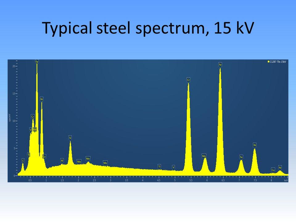 Typical steel spectrum, 15 kV