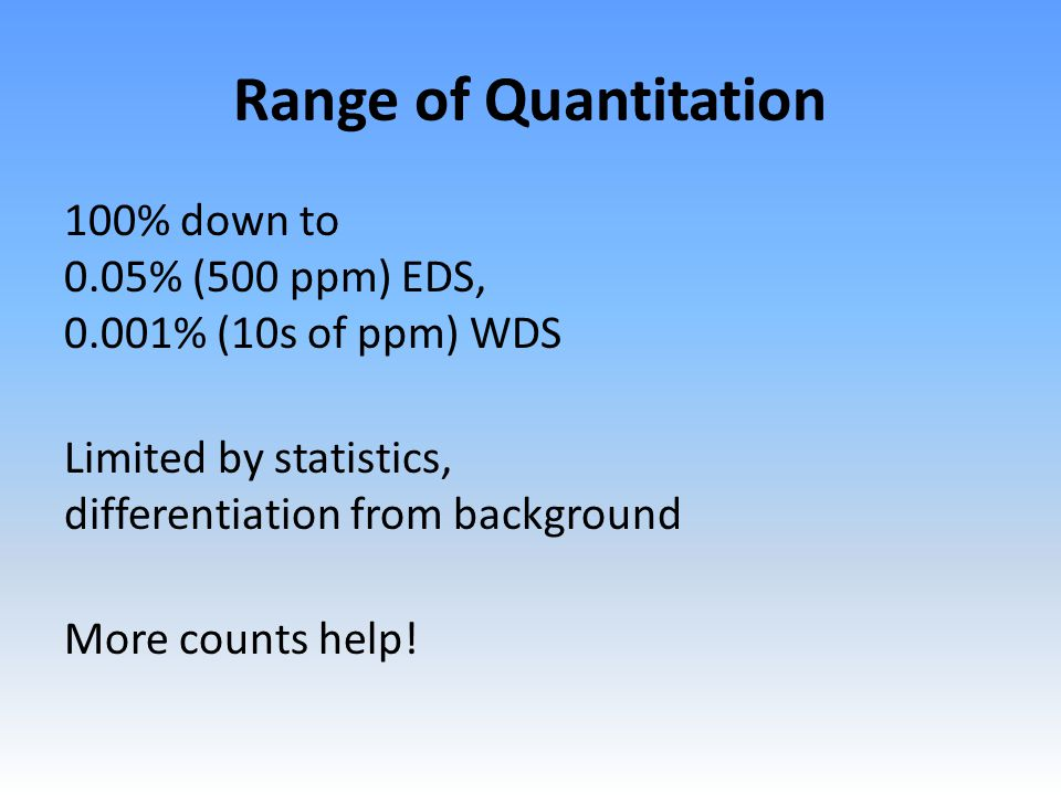 Range of Quantitation 100% down to 0.05% (500 ppm) EDS, 0.001% (10s of ppm) WDS Limited by statistics, differentiation from background More counts help!