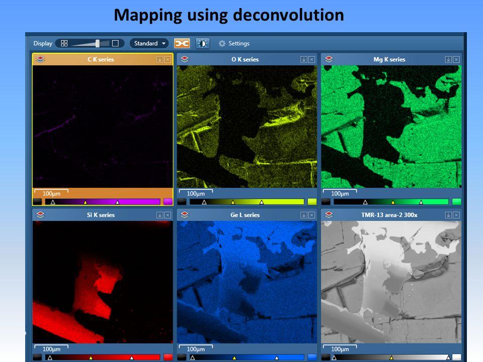 Mapping using deconvolution