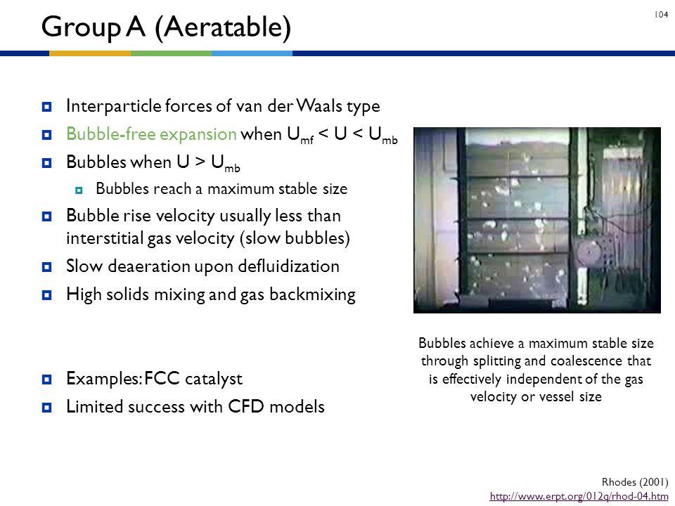104  Interparticle forces of van der Waals type  Bubble-free expansion when U mf < U < U mb  Bubbles when U > U mb  Bubbles reach a maximum stable