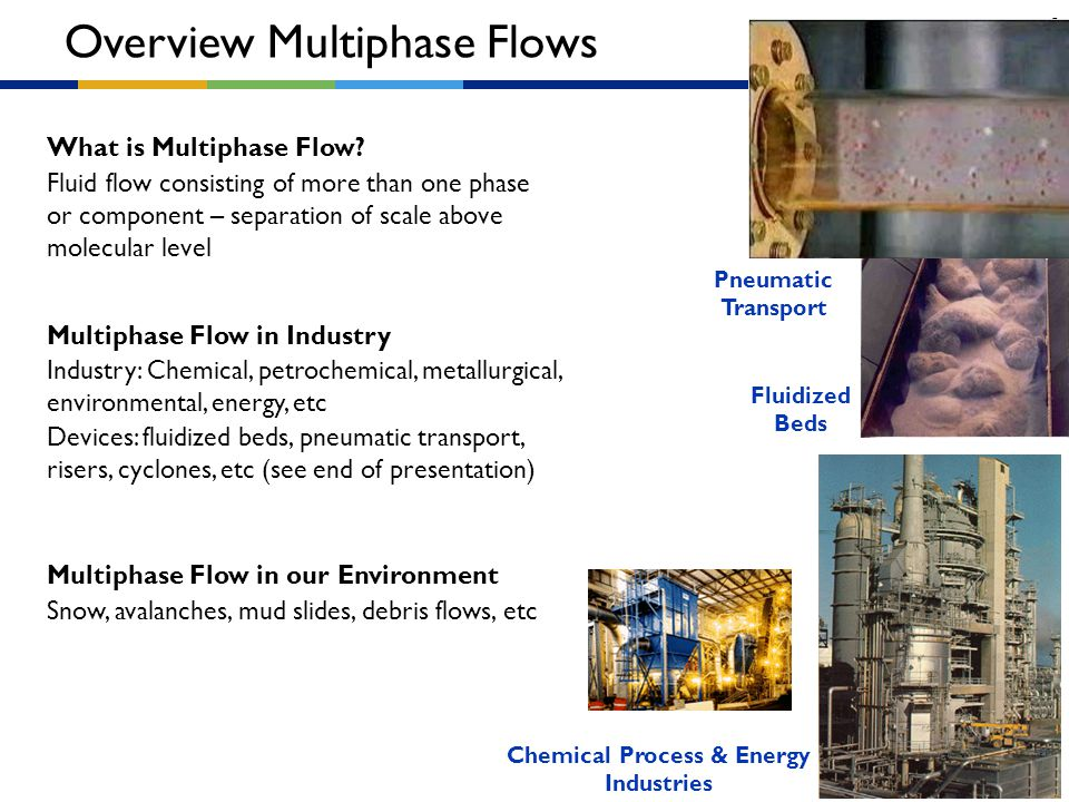 5 Overview Multiphase Flows What is Multiphase Flow? Multiphase Flow in our Environment Fluid flow consisting of more than one phase or component – se