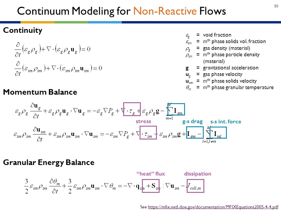 50 Continuity Momentum Balance  g =void fraction  sm =m th phase solids vol. fraction  g =gas density (material)  sm =m th phase particle density