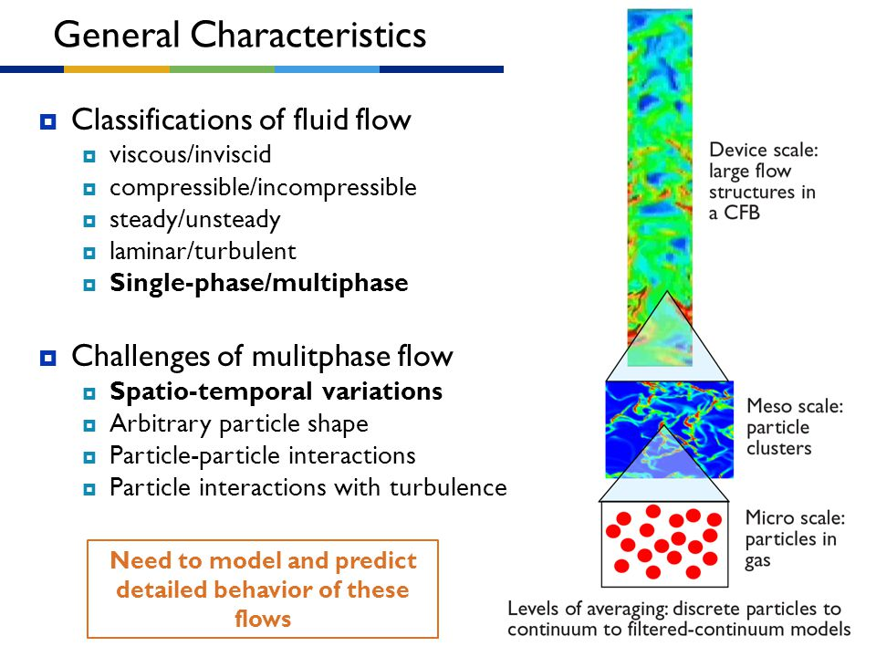 6  Classifications of fluid flow  viscous/inviscid  compressible/incompressible  steady/unsteady  laminar/turbulent  Single-phase/multiphase  C