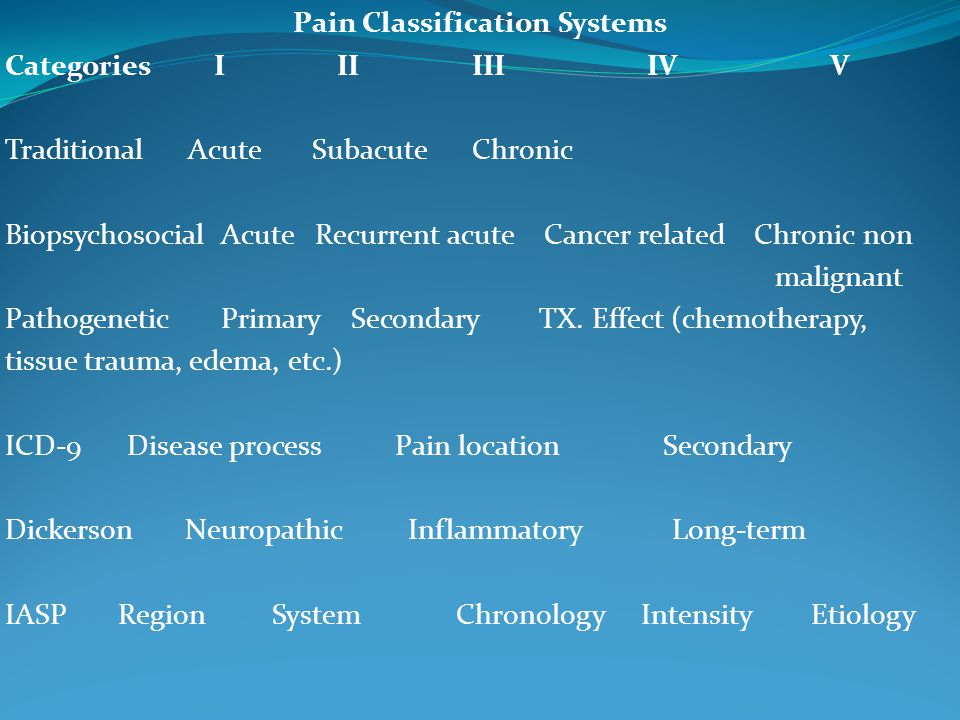 Pain Classification Systems Categories I II III IV V Traditional Acute Subacute Chronic Biopsychosocial Acute Recurrent acute Cancer related Chronic n