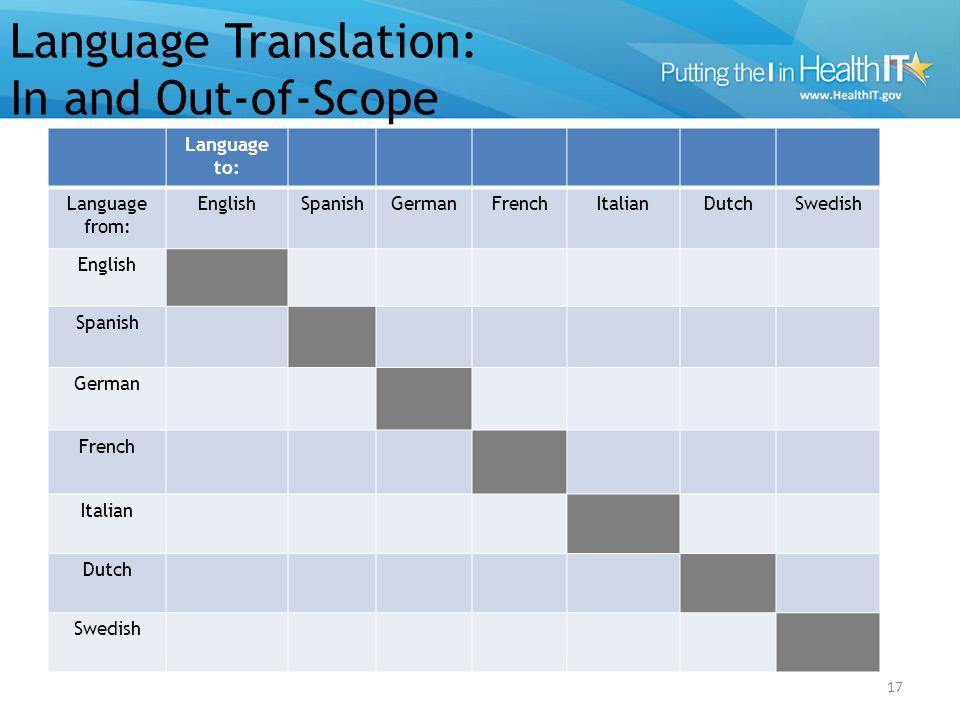 Language Translation: In and Out-of-Scope 17 Language to: Language from: EnglishSpanishGermanFrenchItalianDutchSwedish English Spanish German French Italian Dutch Swedish