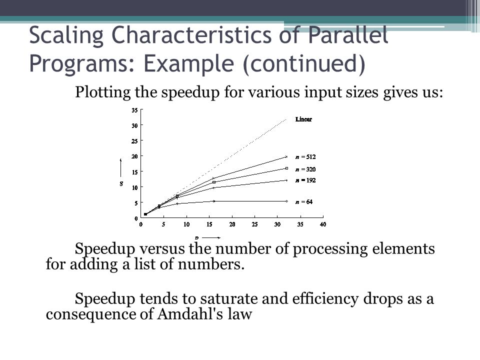 Scaling Characteristics of Parallel Programs: Example (continued) Plotting the speedup for various input sizes gives us: Speedup versus the number of processing elements for adding a list of numbers.