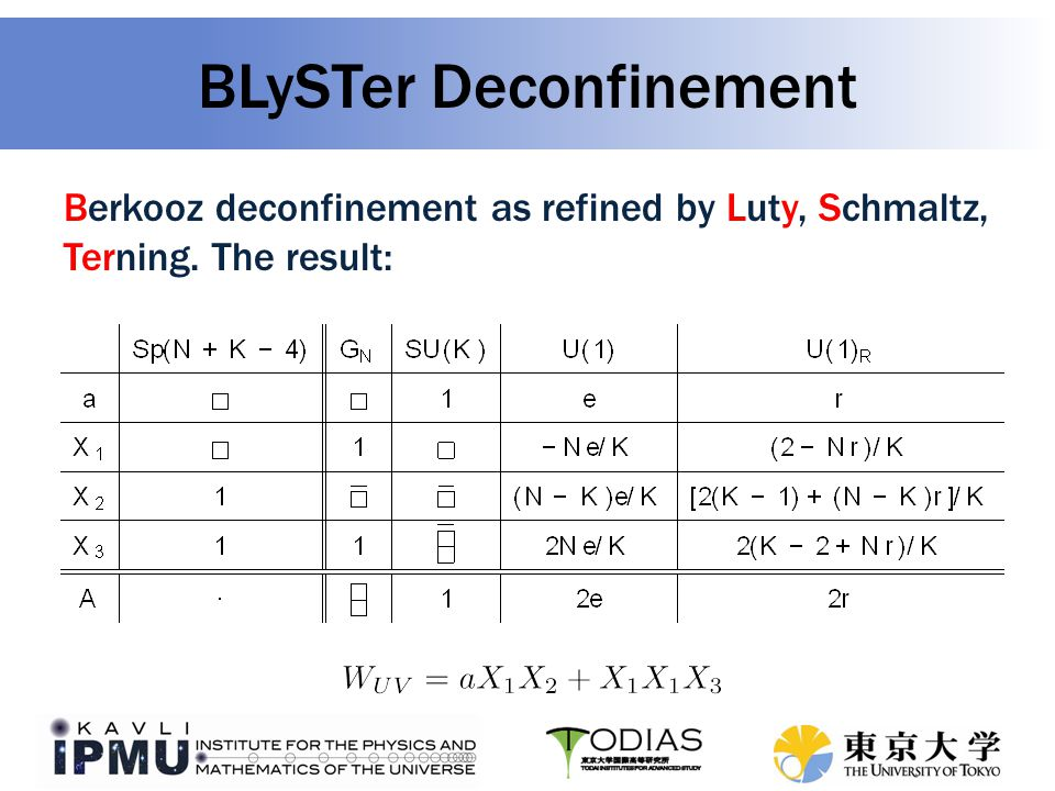 BLySTer Deconfinement Berkooz deconfinement as refined by Luty, Schmaltz, Terning. The result: