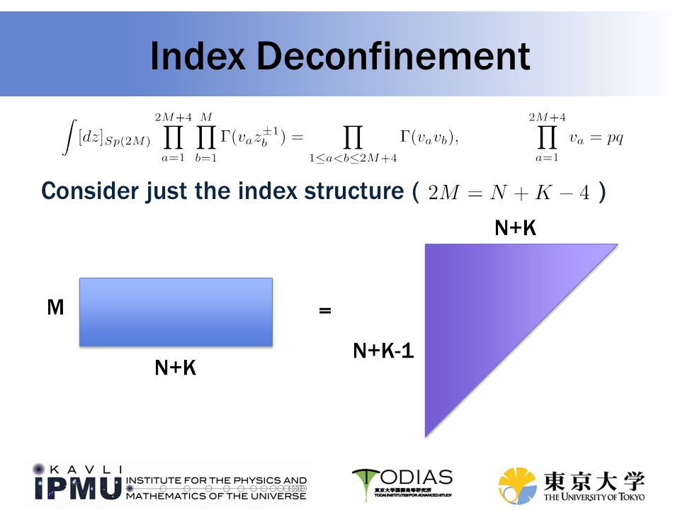 Index Deconfinement Consider just the index structure ( ) = N+K M N+K-1 N+K