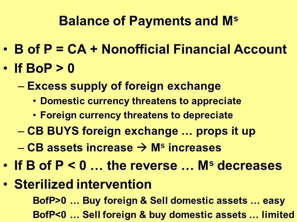 Balance of Payments and M s B of P = CA + Nonofficial Financial Account If BoP > 0 –Excess supply of foreign exchange Domestic currency threatens to appreciate Foreign currency threatens to depreciate –CB BUYS foreign exchange … props it up –CB assets increase  M s increases If B of P < 0 … the reverse … M s decreases Sterilized intervention BofP>0 … Buy foreign & Sell domestic assets … easy BofP<0 … Sell foreign & buy domestic assets … limited