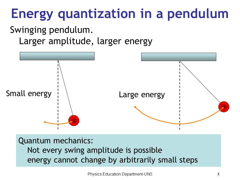 5 Energy quantization in a pendulum Swinging pendulum. Larger amplitude, larger energy Small energy Large energy Quantum mechanics: Not every swing am