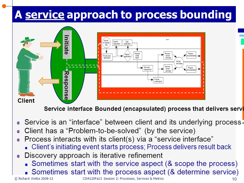 CIS4120Fa13 Session 2: Processes, Services & Metrics © Richard Welke 2008-13 10 A service approach to process bounding Service is an interface between client and its underlying process Client has a Problem-to-be-solved (by the service) Process interacts with its client(s) via a service interface Client's initiating event starts process; Process delivers result back Discovery approach is iterative refinement Sometimes start with the service aspect (& scope the process) Sometimes start with the process aspect (& determine service) Initiate Response Client Service interfaceBounded (encapsulated) process that delivers service