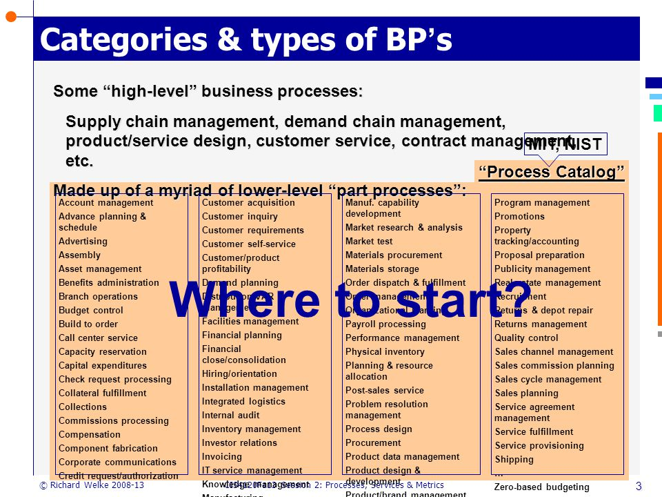 CIS4120Fa13 Session 2: Processes, Services & Metrics © Richard Welke 2008-13 3 Categories & types of BP ' s Some high-level business processes: Supply chain management, demand chain management, product/service design, customer service, contract management, etc.