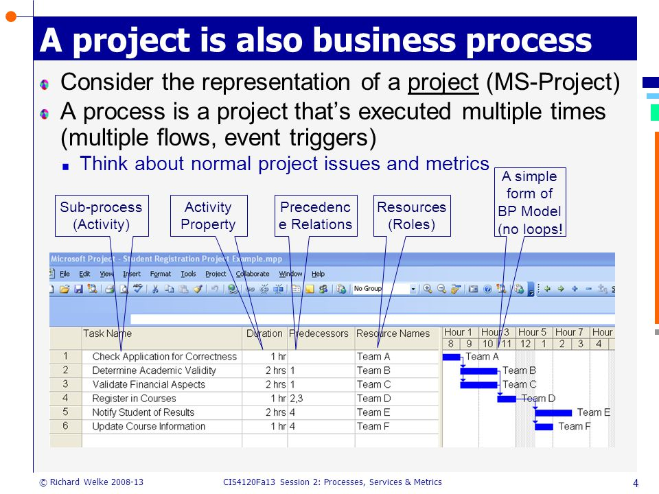 CIS4120Fa13 Session 2: Processes, Services & Metrics © Richard Welke 2008-13 4 A project is also business process Consider the representation of a project (MS-Project) A process is a project that's executed multiple times (multiple flows, event triggers) Think about normal project issues and metrics Sub-process (Activity) Precedenc e Relations Resources (Roles) Activity Property A simple form of BP Model (no loops!