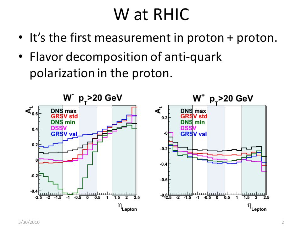 W at RHIC It's the first measurement in proton + proton.