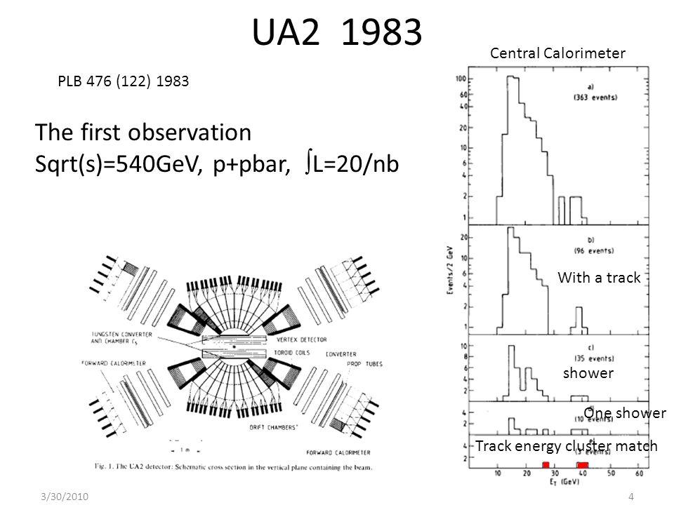 UA2 1983 PLB 476 (122) 1983 Central Calorimeter With a track shower One shower Track energy cluster match The first observation Sqrt(s)=540GeV, p+pbar