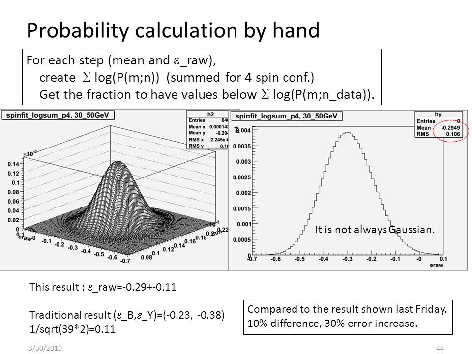 Probability calculation by hand For each step (mean and  _raw), create  log(P(m;n)) (summed for 4 spin conf.) Get the fraction to have values below  log(P(m;n_data)).