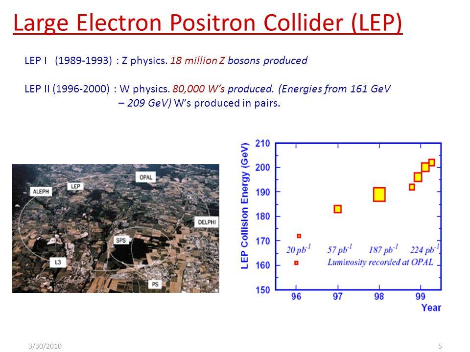 Large Electron Positron Collider (LEP) LEP I (1989-1993) : Z physics. 18 million Z bosons produced LEP II (1996-2000) : W physics. 80,000 W's produced