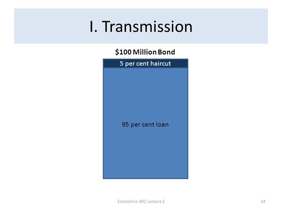 I. Transmission Economics 492 Lecture 214 5 per cent haircut 95 per cent loan $100 Million Bond