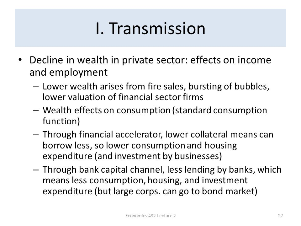I. Transmission Decline in wealth in private sector: effects on income and employment – Lower wealth arises from fire sales, bursting of bubbles, lowe