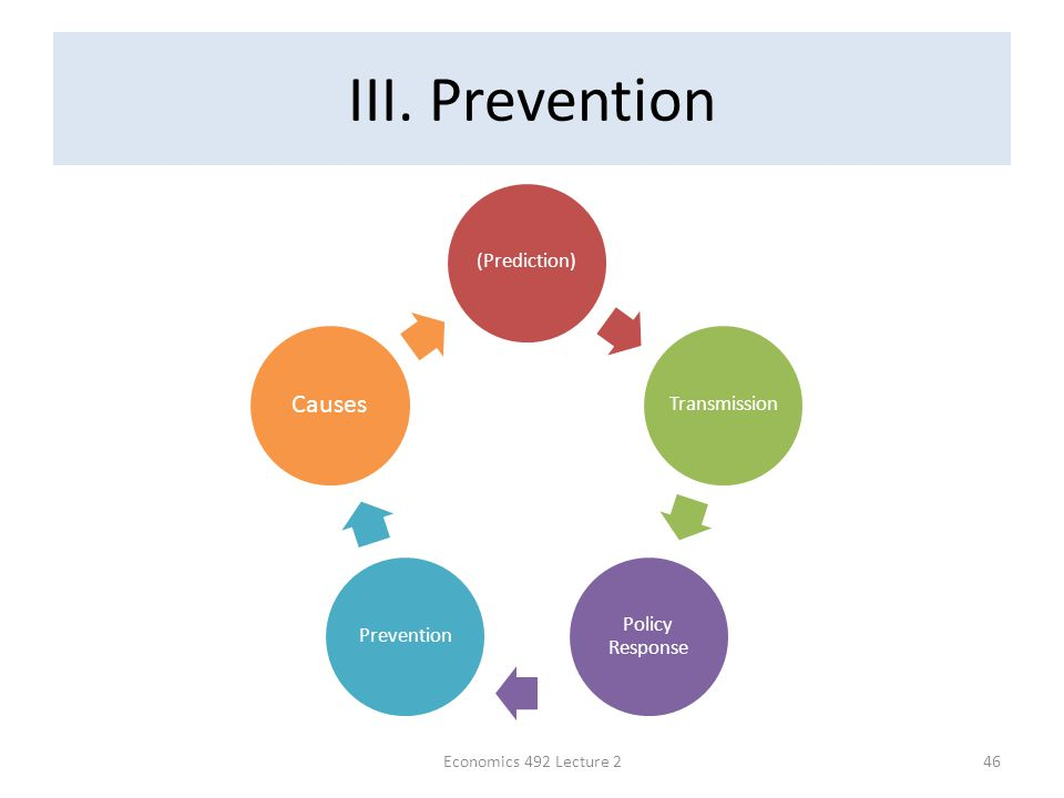 III. Prevention (Prediction)Transmission Policy Response Prevention Causes Economics 492 Lecture 246