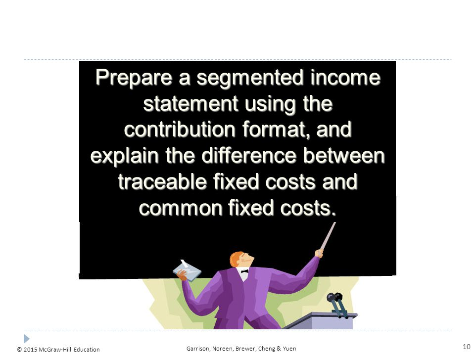 © 2015 McGraw-Hill Education Garrison, Noreen, Brewer, Cheng & Yuen Prepare a segmented income statement using the contribution format, and explain th