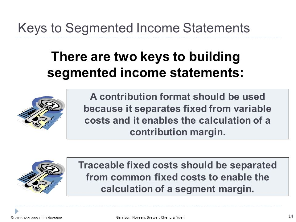 © 2015 McGraw-Hill Education Garrison, Noreen, Brewer, Cheng & Yuen Keys to Segmented Income Statements There are two keys to building segmented incom