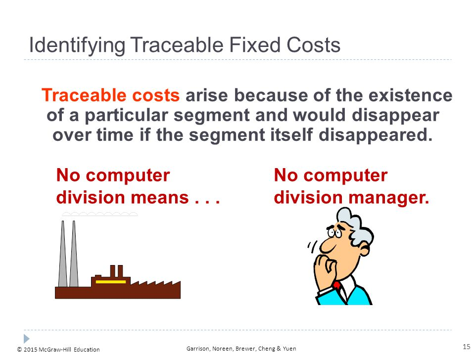 © 2015 McGraw-Hill Education Garrison, Noreen, Brewer, Cheng & Yuen Identifying Traceable Fixed Costs Traceable costs arise because of the existence o