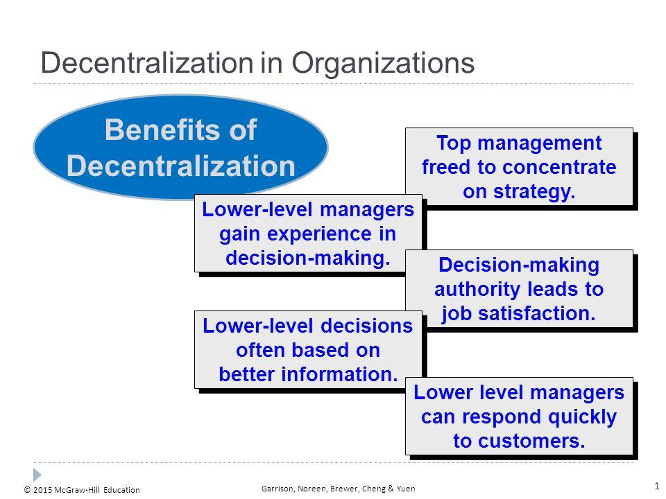 © 2015 McGraw-Hill Education Garrison, Noreen, Brewer, Cheng & Yuen Decentralization in Organizations Benefits of Decentralization Top management free