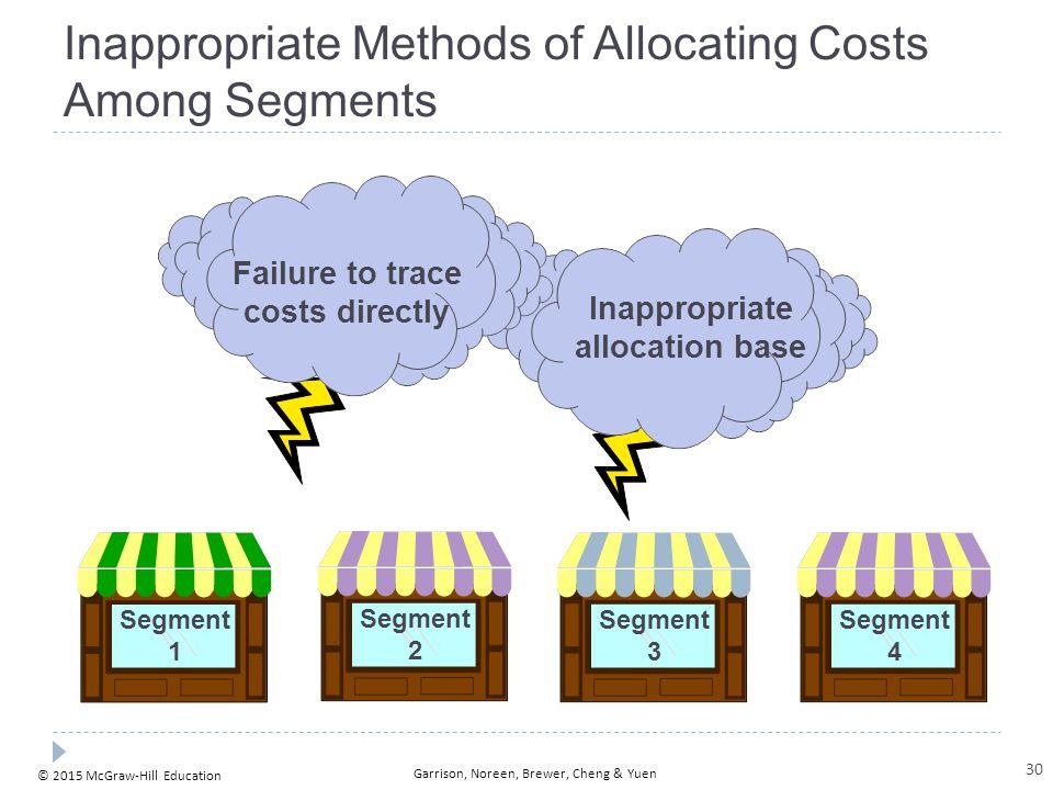 © 2015 McGraw-Hill Education Garrison, Noreen, Brewer, Cheng & Yuen Inappropriate Methods of Allocating Costs Among Segments Segment 1 Segment 3 Segme