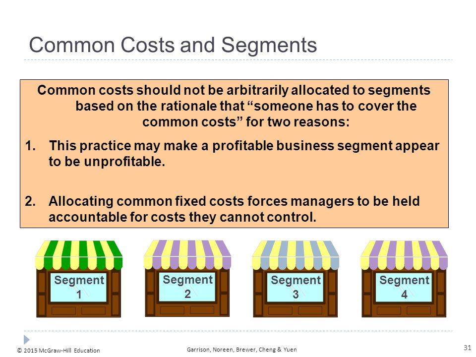 © 2015 McGraw-Hill Education Garrison, Noreen, Brewer, Cheng & Yuen Common Costs and Segments Segment 1 Segment 3 Segment 4 Segment 2 Common costs sho