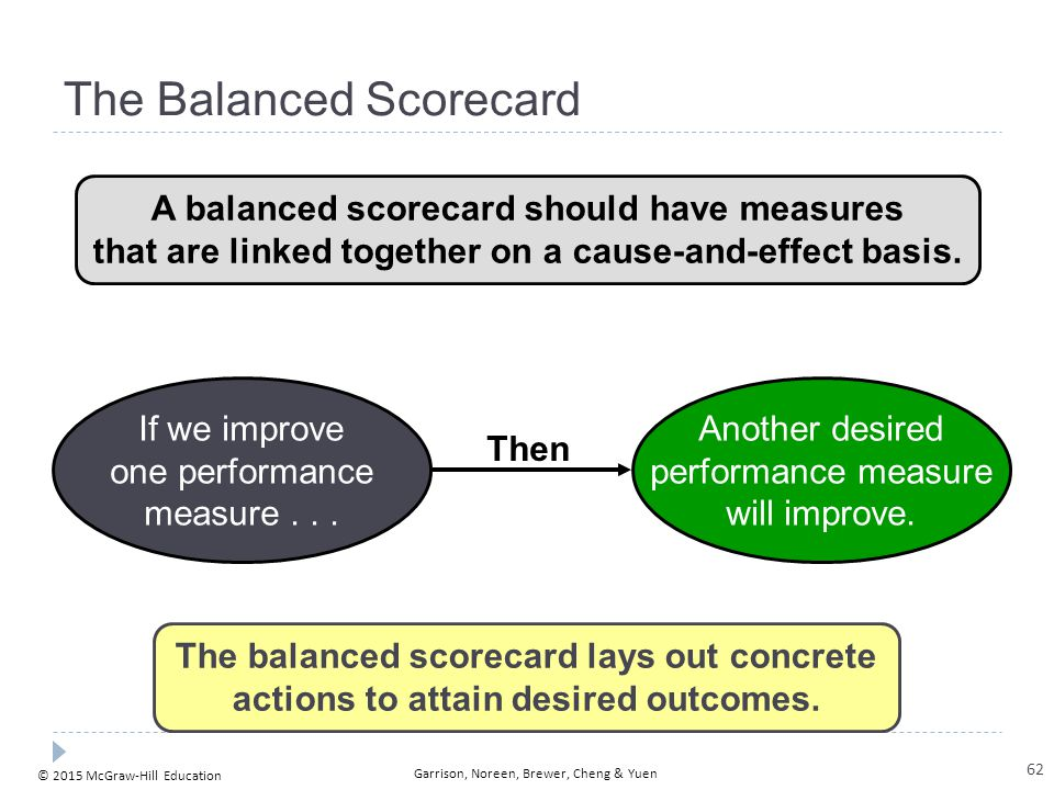 © 2015 McGraw-Hill Education Garrison, Noreen, Brewer, Cheng & Yuen The balanced scorecard lays out concrete actions to attain desired outcomes. A bal