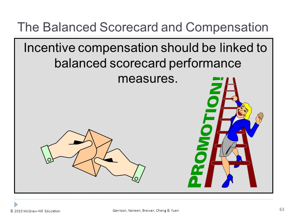 © 2015 McGraw-Hill Education Garrison, Noreen, Brewer, Cheng & Yuen The Balanced Scorecard and Compensation Incentive compensation should be linked to