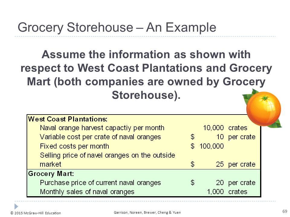 © 2015 McGraw-Hill Education Garrison, Noreen, Brewer, Cheng & Yuen Grocery Storehouse – An Example Assume the information as shown with respect to We