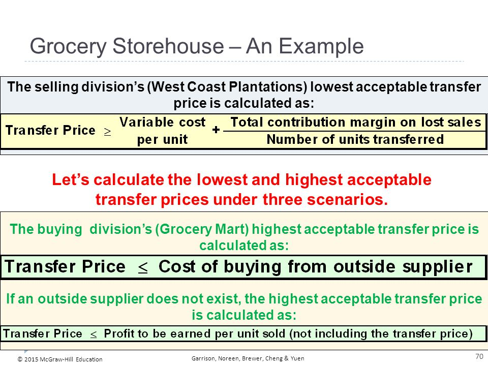 © 2015 McGraw-Hill Education Garrison, Noreen, Brewer, Cheng & Yuen Grocery Storehouse – An Example The selling division's (West Coast Plantations) lo