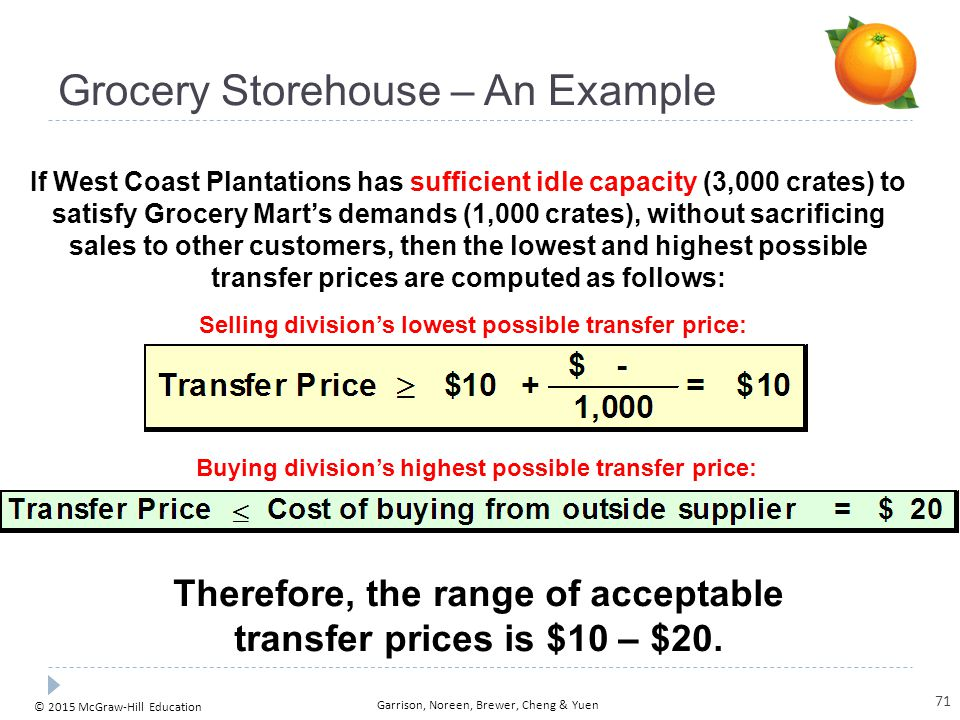 © 2015 McGraw-Hill Education Garrison, Noreen, Brewer, Cheng & Yuen Grocery Storehouse – An Example If West Coast Plantations has sufficient idle capa