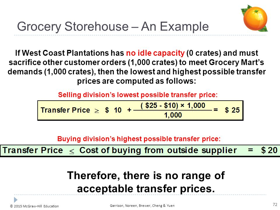 © 2015 McGraw-Hill Education Garrison, Noreen, Brewer, Cheng & Yuen Grocery Storehouse – An Example If West Coast Plantations has no idle capacity (0