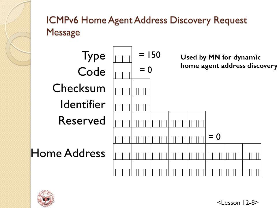 資 管 Lee Type Code Checksum Identifier Reserved Home Agent Address 1 Home Agent Address n = 151 = 0...