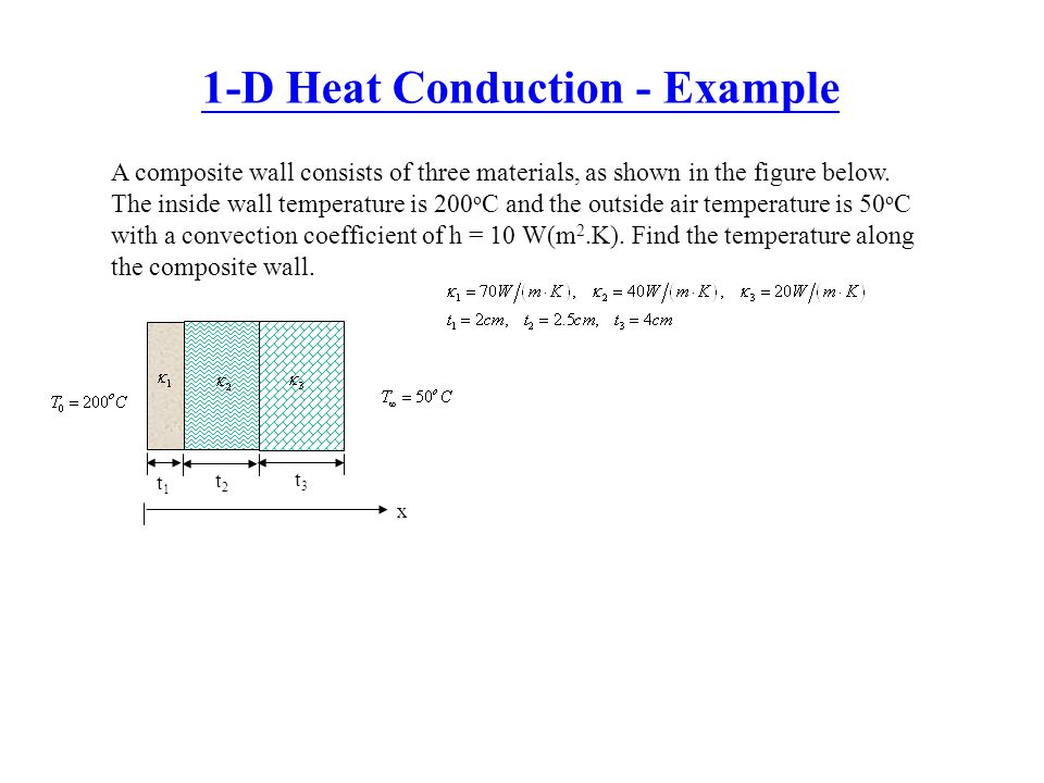 1-D Heat Conduction - Example A composite wall consists of three materials, as shown in the figure below. The inside wall temperature is 200 o C and t