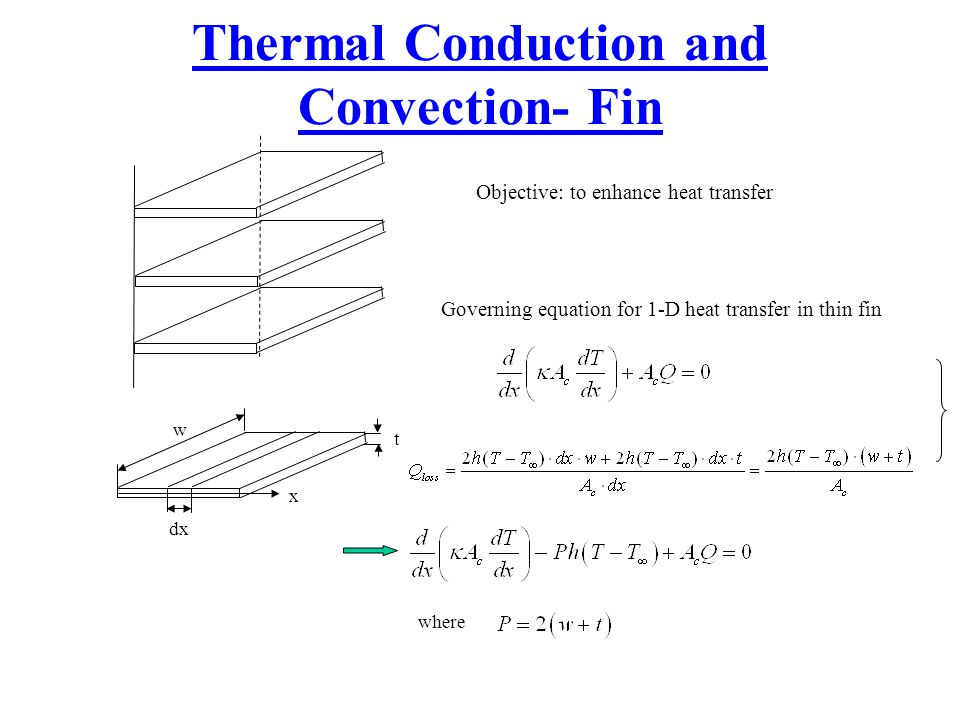 Thermal Conduction and Convection- Fin Objective: to enhance heat transfer dx t x w Governing equation for 1-D heat transfer in thin fin where