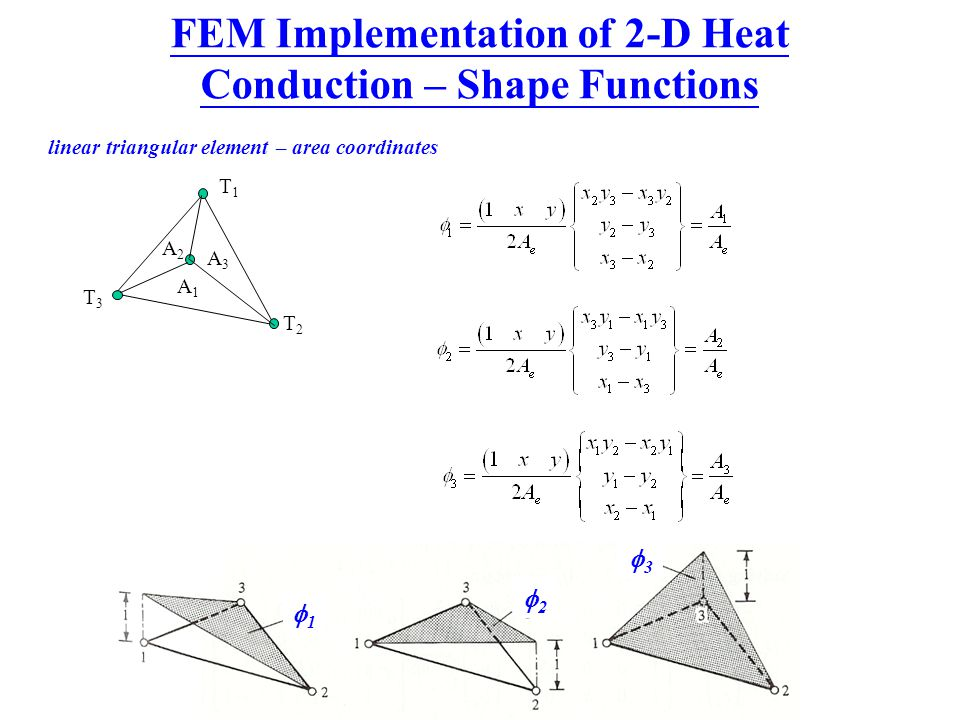 FEM Implementation of 2-D Heat Conduction – Shape Functions linear triangular element – area coordinates T1T1 T2T2 T3T3 A3A3 A1A1 A2A2 11 22 33