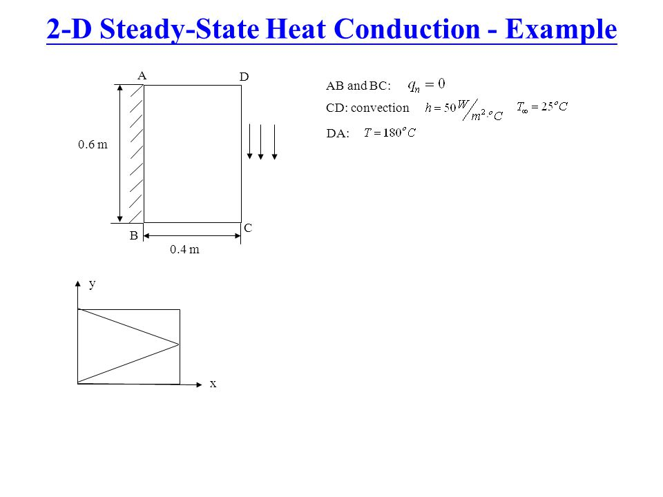 2-D Steady-State Heat Conduction - Example 0.6 m 0.4 m A B C D AB and BC: CD: convection DA: x y