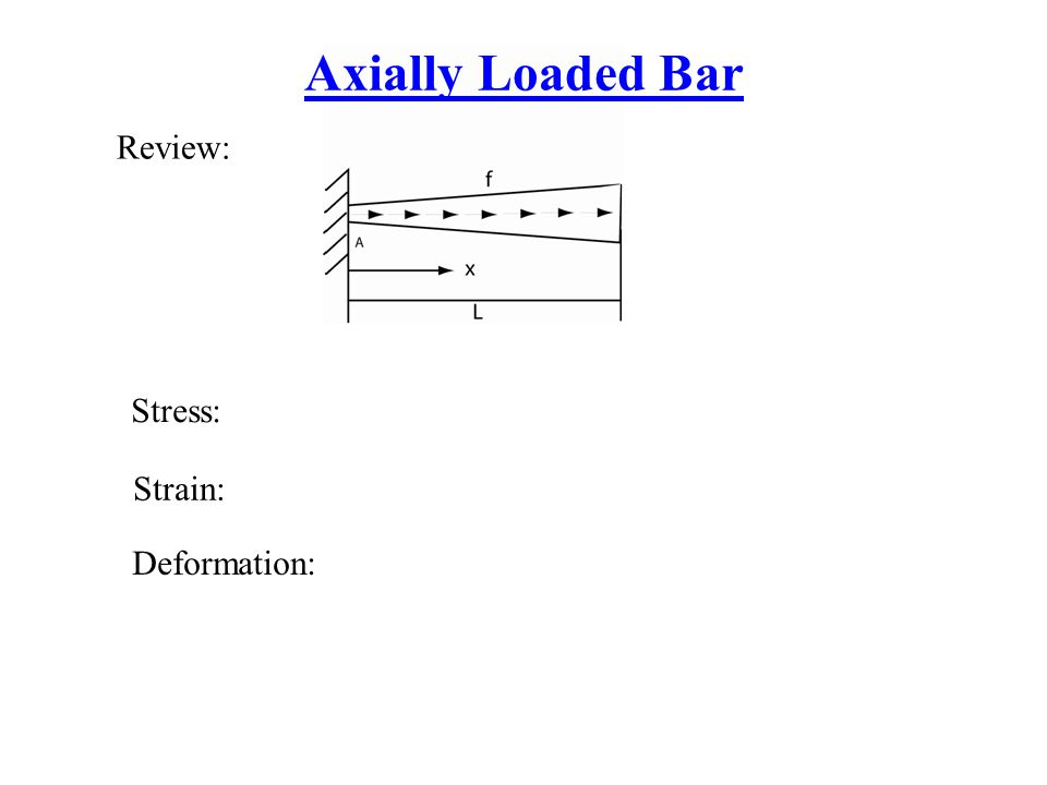 Axially Loaded Bar Review: Stress: Strain: Deformation: