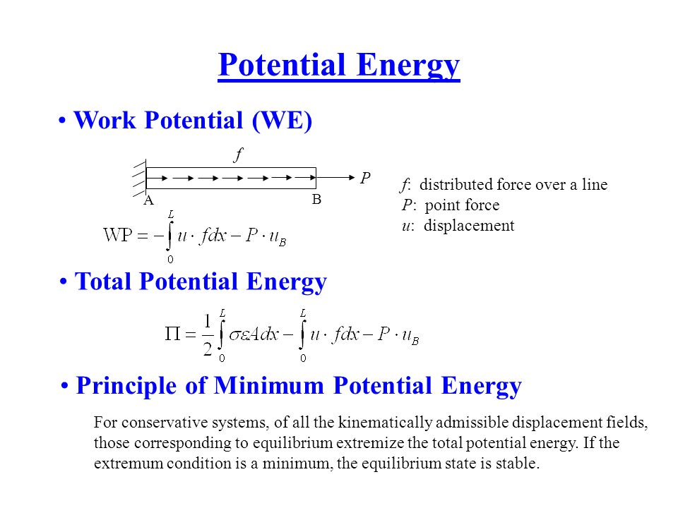 Potential Energy Work Potential (WE) P f f: distributed force over a line P: point force u: displacement A B Total Potential Energy Principle of Minim