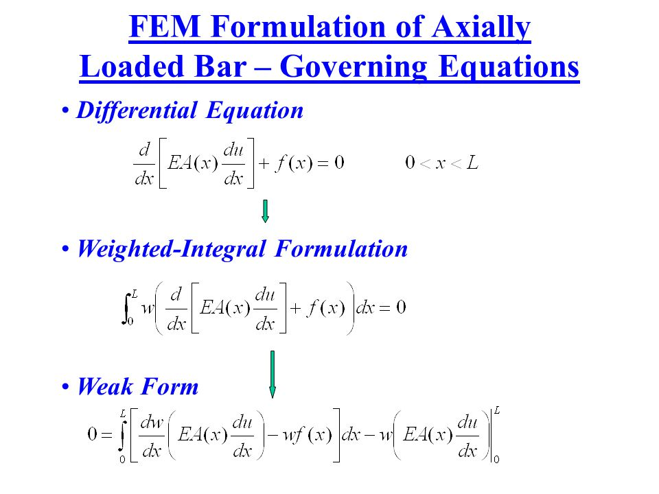 FEM Formulation of Axially Loaded Bar – Governing Equations Differential Equation Weighted-Integral Formulation Weak Form