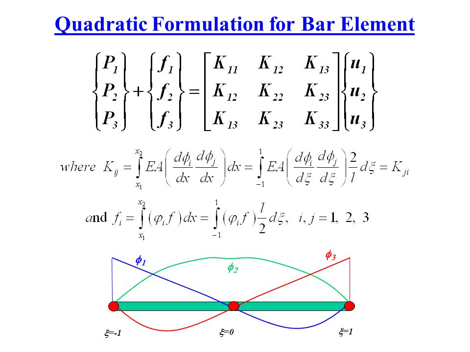 Quadratic Formulation for Bar Element  =-1  =0  =1   